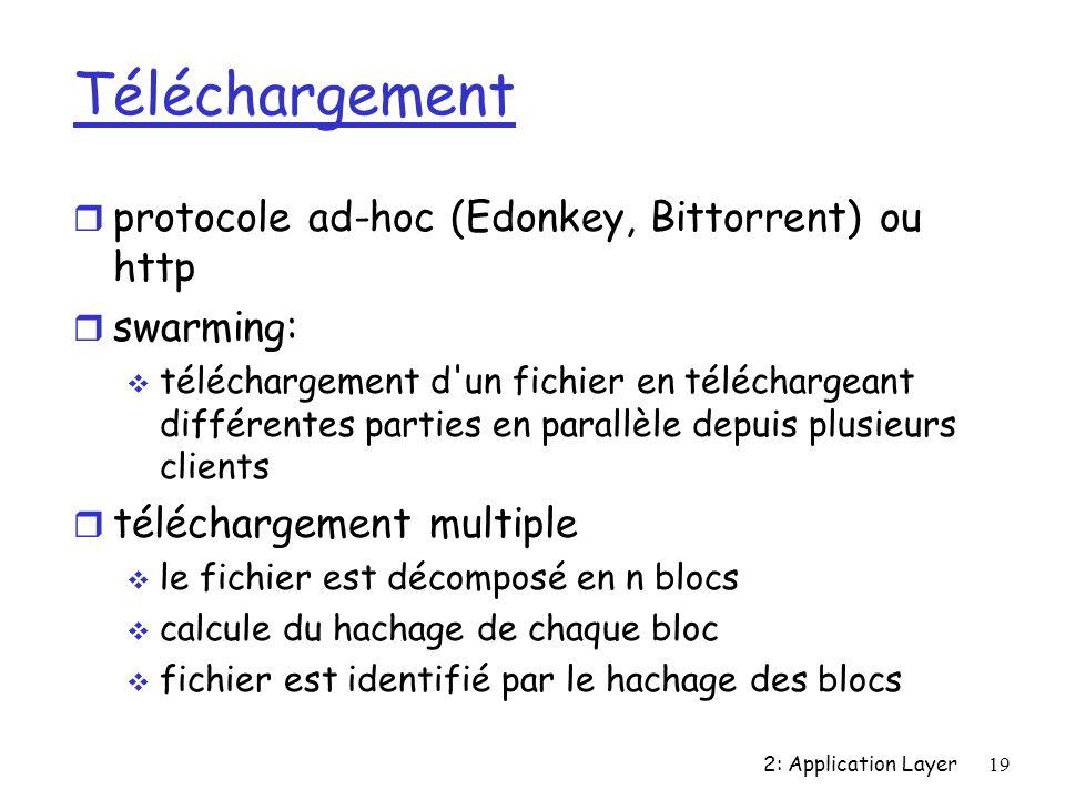 2: Application Layer19 Téléchargement r protocole ad-hoc (Edonkey, Bittorrent) ou http r swarming: téléchargement d'un fichier en téléchargeant différ