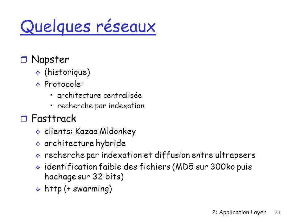 2: Application Layer21 Quelques réseaux r Napster (historique) Protocole: architecture centralisée recherche par indexation r Fasttrack clients: Kazaa