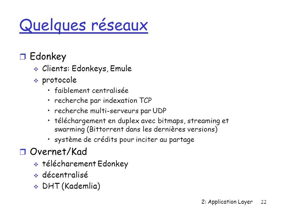 2: Application Layer22 Quelques réseaux r Edonkey Clients: Edonkeys, Emule protocole faiblement centralisée recherche par indexation TCP recherche multi-serveurs par UDP téléchargement en duplex avec bitmaps, streaming et swarming (Bittorrent dans les dernières versions) système de crédits pour inciter au partage r Overnet/Kad télécharement Edonkey décentralisé DHT (Kademlia)