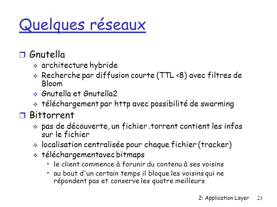 2: Application Layer23 Quelques réseaux r Gnutella architecture hybride Recherche par diffusion courte (TTL <8) avec filtres de Bloom Gnutella et Gnut