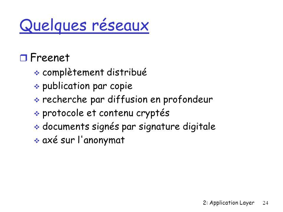 2: Application Layer24 Quelques réseaux r Freenet complètement distribué publication par copie recherche par diffusion en profondeur protocole et contenu cryptés documents signés par signature digitale axé sur l anonymat