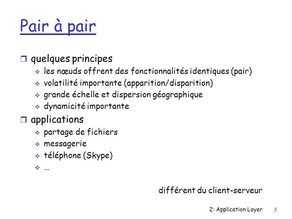 2: Application Layer3 Pair à pair r quelques principes les nœuds offrent des fonctionnalités identiques (pair) volatilité importante (apparition/dispa