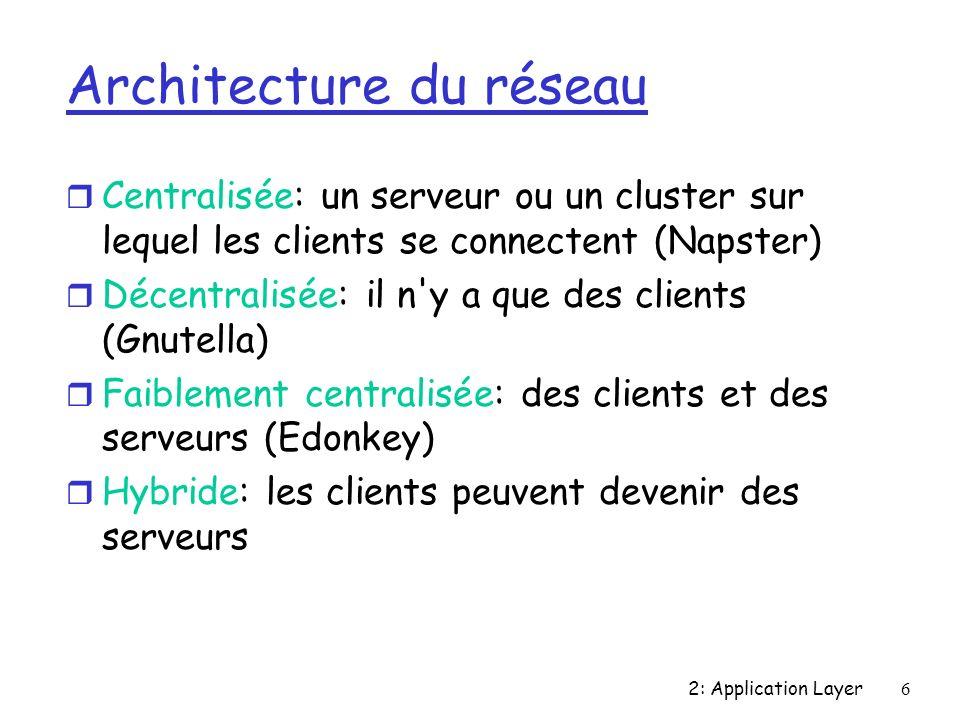 2: Application Layer6 Architecture du réseau r Centralisée: un serveur ou un cluster sur lequel les clients se connectent (Napster) r Décentralisée: il n y a que des clients (Gnutella) r Faiblement centralisée: des clients et des serveurs (Edonkey) r Hybride: les clients peuvent devenir des serveurs