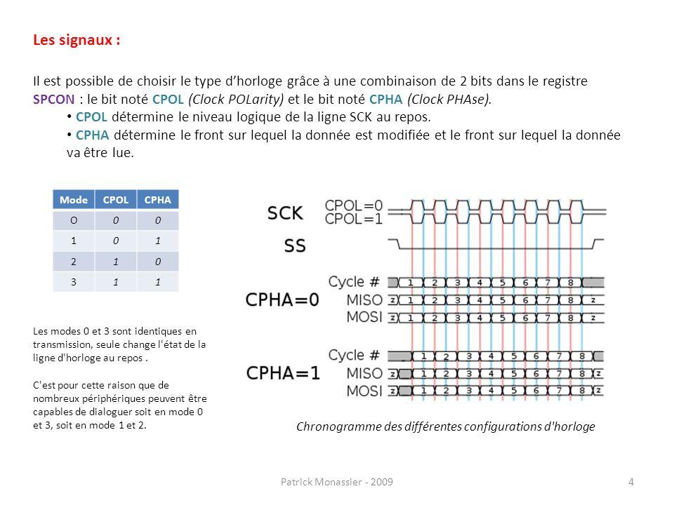Il est possible de choisir le type dhorloge grâce à une combinaison de 2 bits dans le registre SPCON : le bit noté CPOL (Clock POLarity) et le bit not