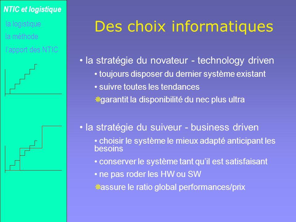 Gilles MICHEL Des choix informatiques la stratégie du novateur - technology driven toujours disposer du dernier système existant suivre toutes les ten