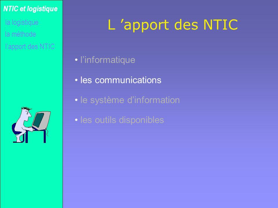 Gilles MICHEL L apport des NTIC linformatique les communications le système dinformation les outils disponibles la méthode NTIC et logistique lapport