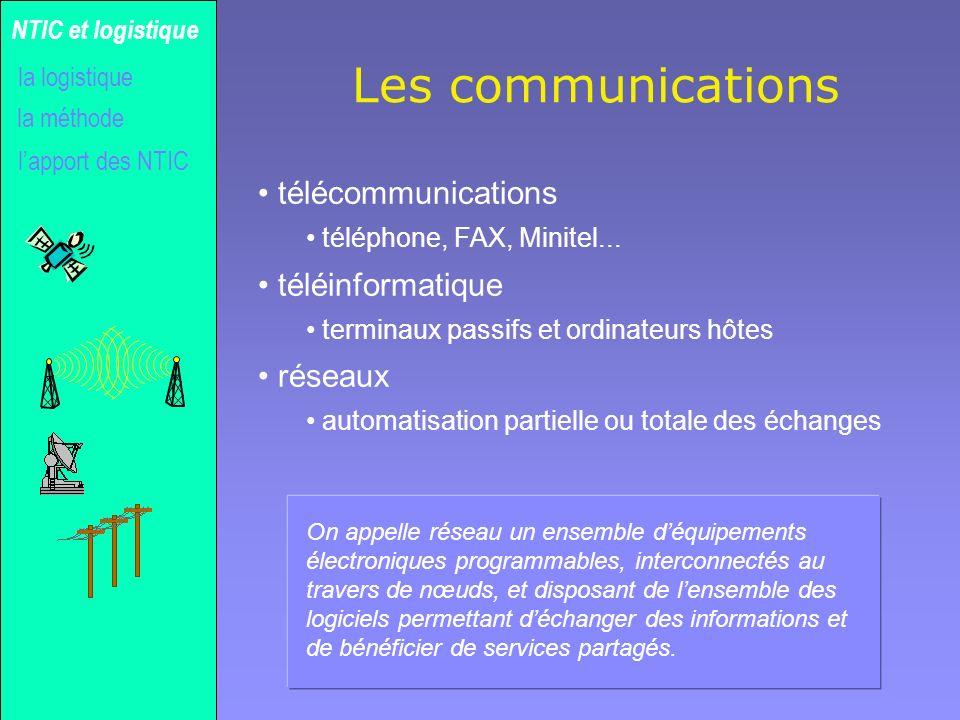 Gilles MICHEL Les communications télécommunications téléphone, FAX, Minitel... téléinformatique terminaux passifs et ordinateurs hôtes réseaux automat