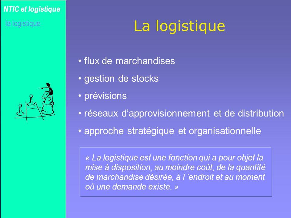 Gilles MICHEL Réseau étendu la méthode NTIC et logistique lapport des NTIC la logistique Réseau local - LAN ROUTEUR 56 Kb/s 1.5 Mb/s Protocole sur le modèle ISO
