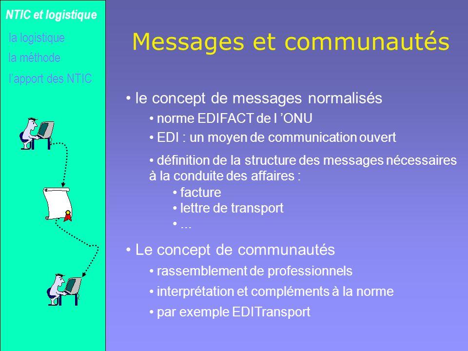Gilles MICHEL Messages et communautés le concept de messages normalisés norme EDIFACT de l ONU EDI : un moyen de communication ouvert définition de la