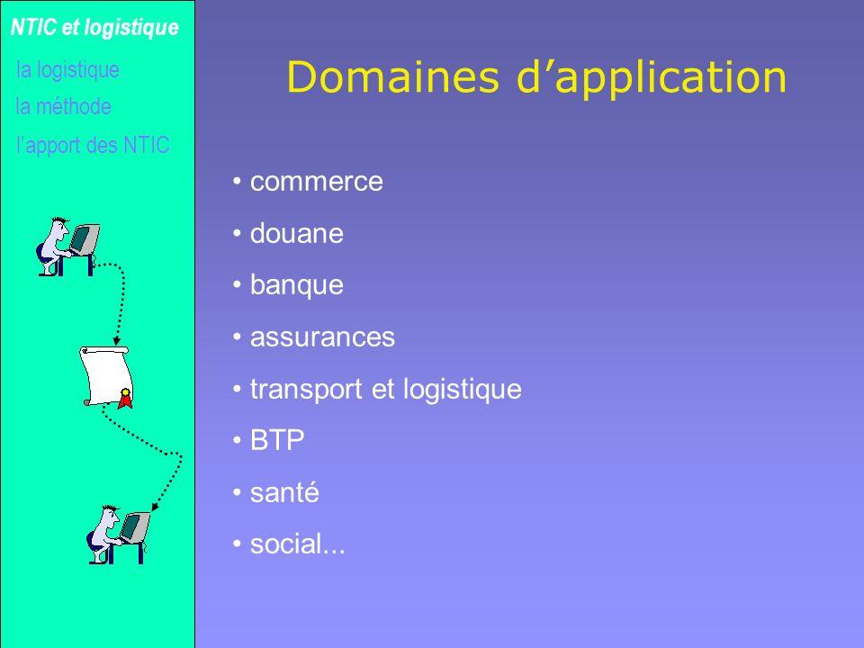 Gilles MICHEL Domaines dapplication commerce douane banque assurances transport et logistique BTP santé social... la méthode NTIC et logistique lappor