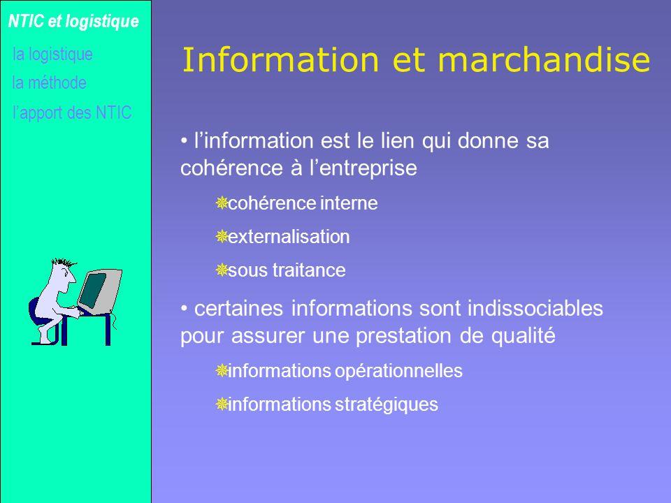 Gilles MICHEL Information et marchandise linformation est le lien qui donne sa cohérence à lentreprise ¯ cohérence interne ¯ externalisation ¯ sous tr