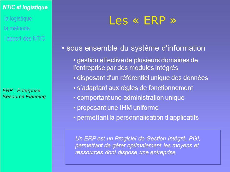 Gilles MICHEL Les « ERP » sous ensemble du système dinformation gestion effective de plusieurs domaines de lentreprise par des modules intégrés dispos
