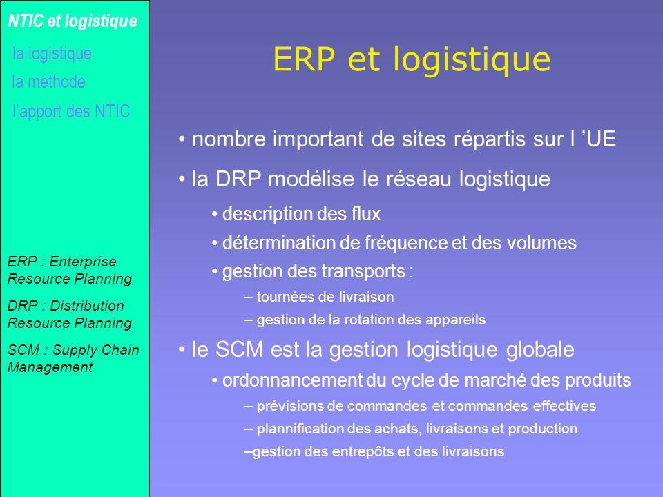 Gilles MICHEL ERP et logistique nombre important de sites répartis sur l UE la DRP modélise le réseau logistique description des flux détermination de