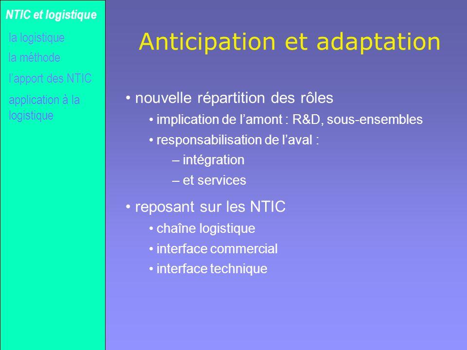 Gilles MICHEL Anticipation et adaptation nouvelle répartition des rôles implication de lamont : R&D, sous-ensembles responsabilisation de laval : – in