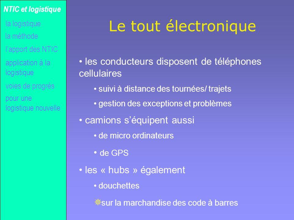 Gilles MICHEL Le tout électronique la méthode NTIC et logistique la logistique lapport des NTIC voies de progrès application à la logistique pour une