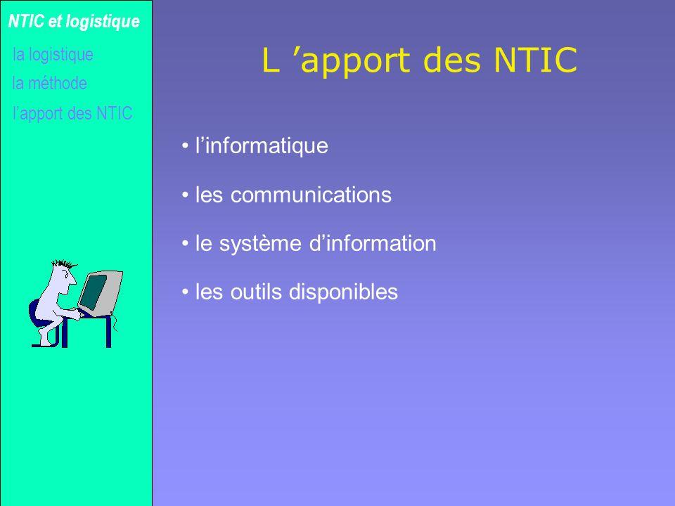 Gilles MICHEL Réseau étendu la méthode NTIC et logistique lapport des NTIC la logistique Réseau local - LAN ROUTEUR 56 Kb/s 1.5 Mb/s ApplicationPrésentationSessionTransportRéseaudonnées Protocole sur le modèle ISO