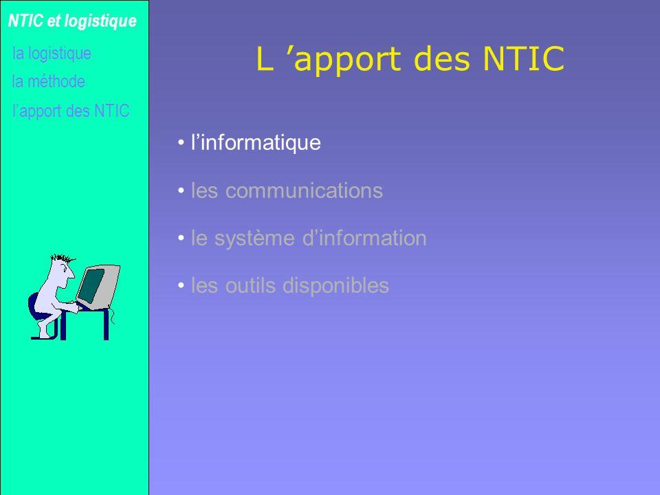 Gilles MICHEL Réseau étendu la méthode NTIC et logistique lapport des NTIC la logistique Réseau local - LAN ROUTEUR 56 Kb/s 1.5 Mb/s ApplicationPrésentationSessionTransportRéseau Protocole sur le modèle ISO