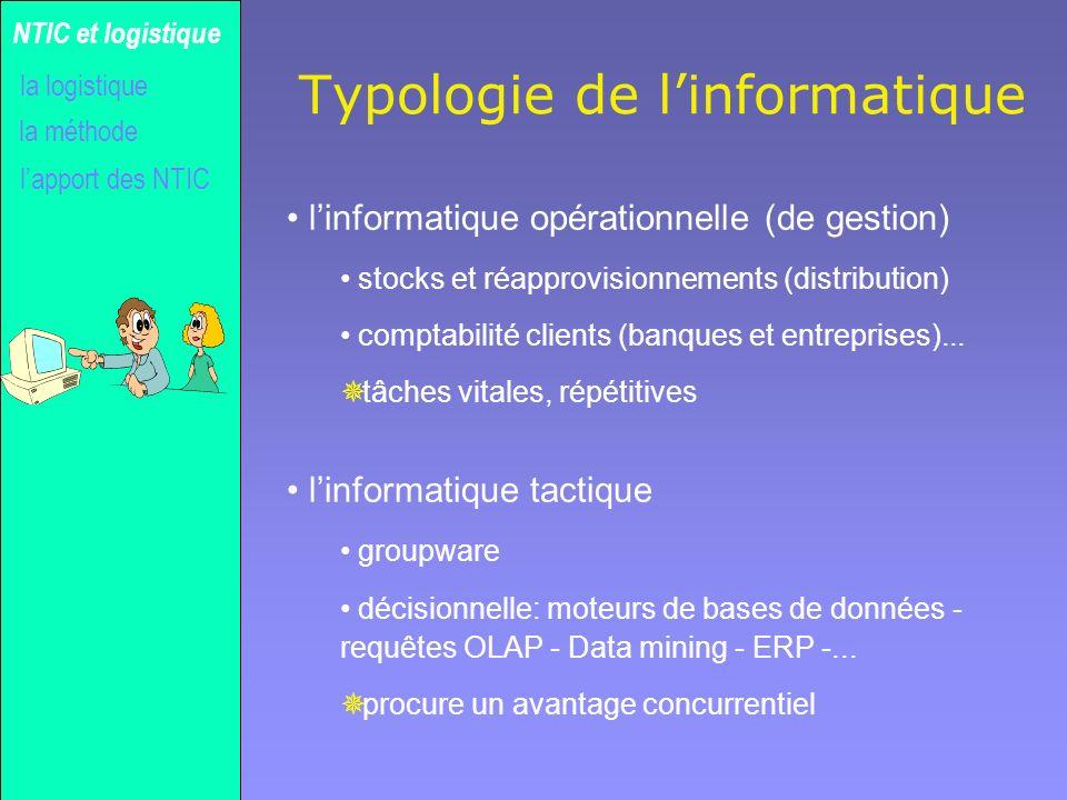 Gilles MICHEL Réseau étendu la méthode NTIC et logistique lapport des NTIC la logistique Réseau local - LAN ROUTEUR 56 Kb/s 1.5 Mb/s ApplicationPrésentationSessionTransport Protocole sur le modèle ISO