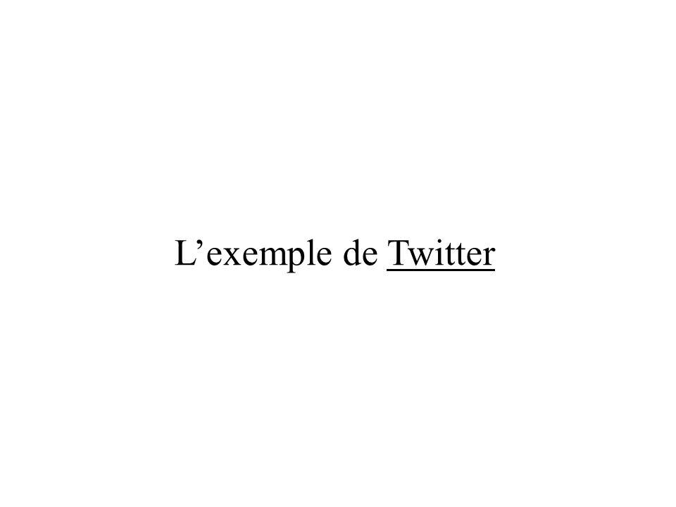 Lexemple de TwitterTwitter