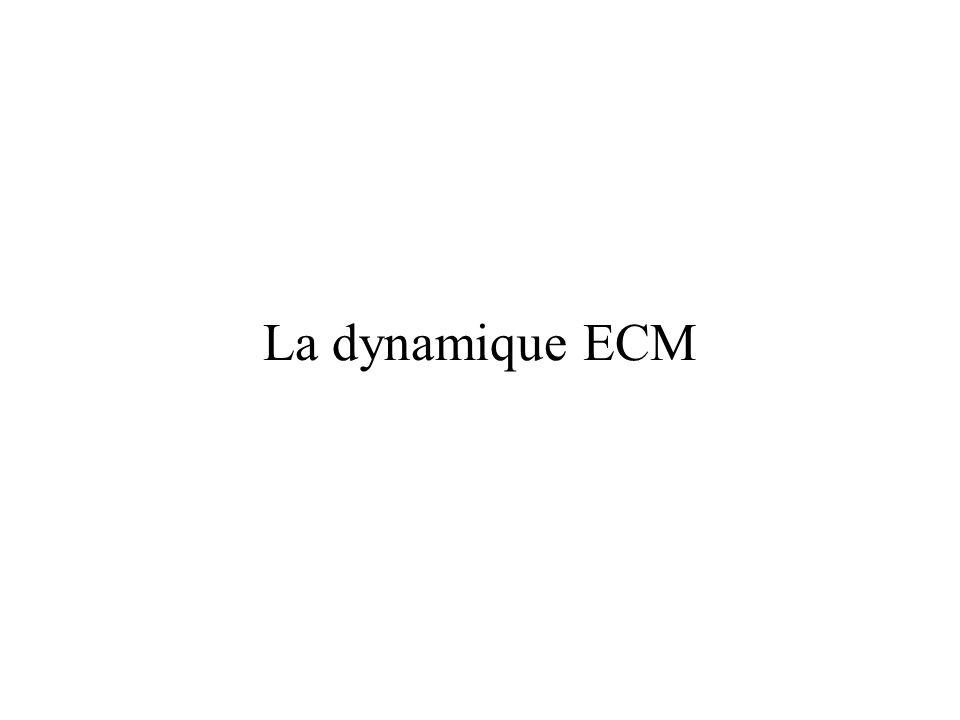 La dynamique ECM