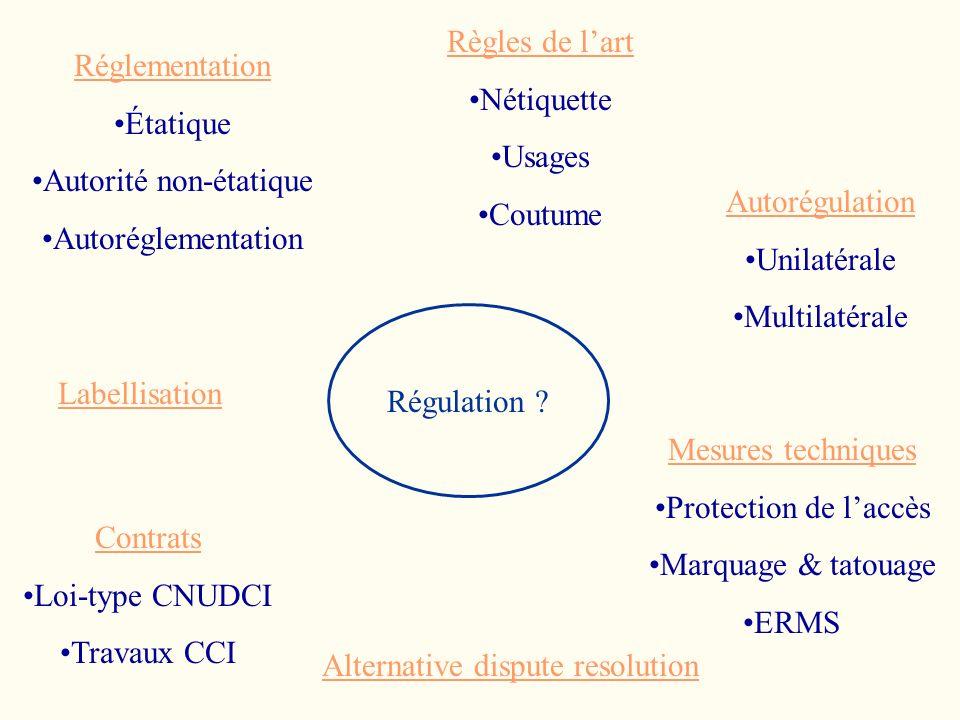 Réglementation Étatique Autorité non-étatique Autoréglementation Autorégulation Unilatérale Multilatérale Contrats Loi-type CNUDCI Travaux CCI Labelli