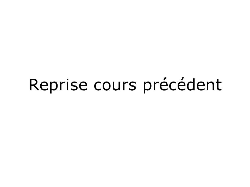 Utilisation de l attribut TYPE Valeurs de l attribut TYPE : 1 : chiffres arabes i : chiffres romains en bas de casse I : chiffres romains en capitales a : lettres (bas de casse) A : lettres (capitales) Exemples...