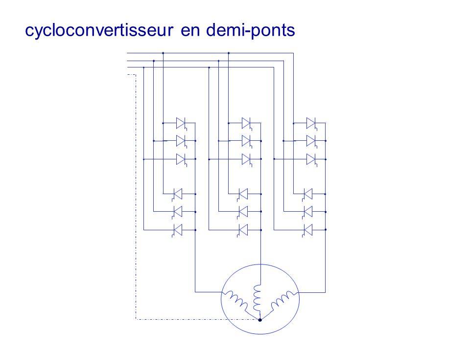 cycloconvertisseur en demi-ponts