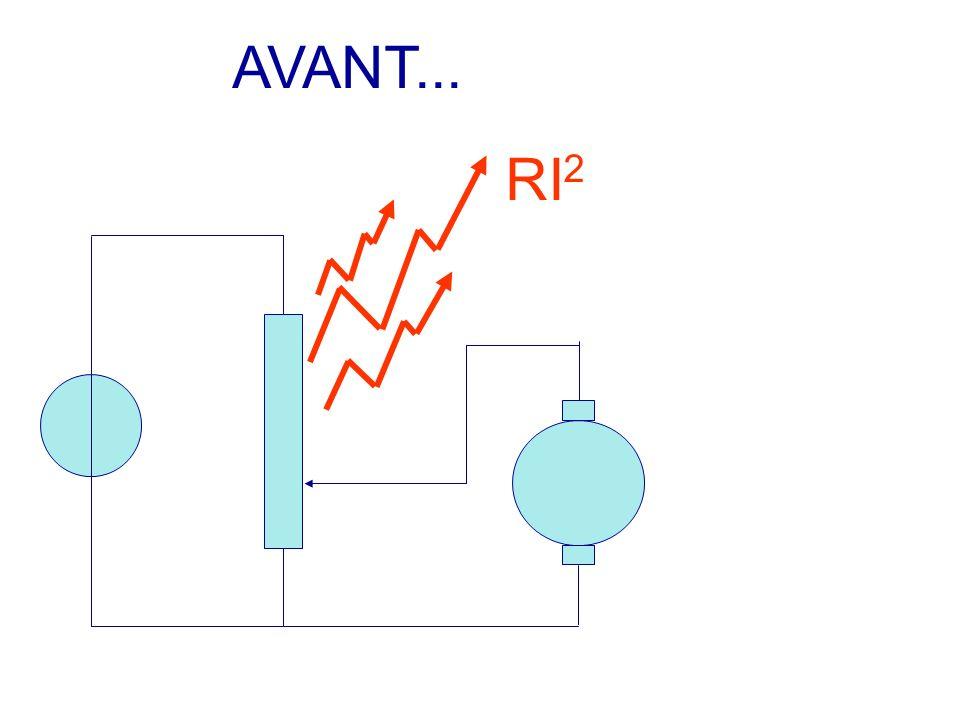 AVANT... RI 2