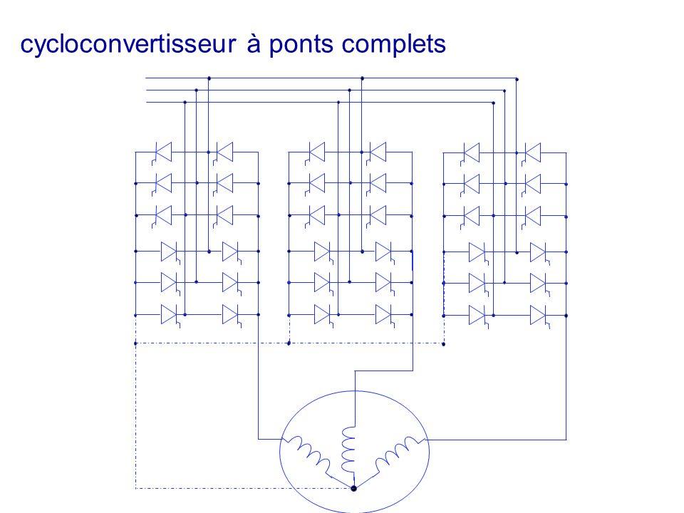 cycloconvertisseur à ponts complets