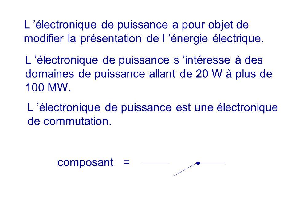 L électronique de puissance a pour objet de modifier la présentation de l énergie électrique. L électronique de puissance s intéresse à des domaines d