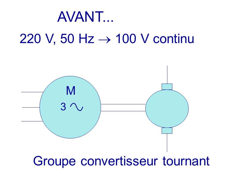AVANT... 220 V, 50 Hz 100 V continu M 3 Groupe convertisseur tournant