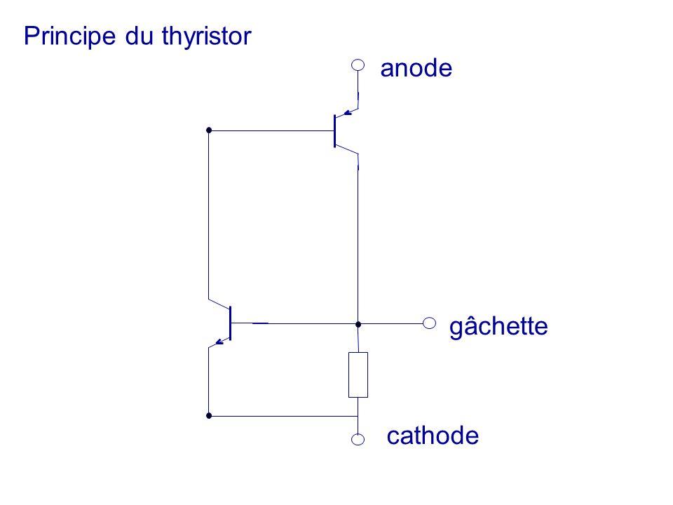 Principe du thyristor anode cathode gâchette