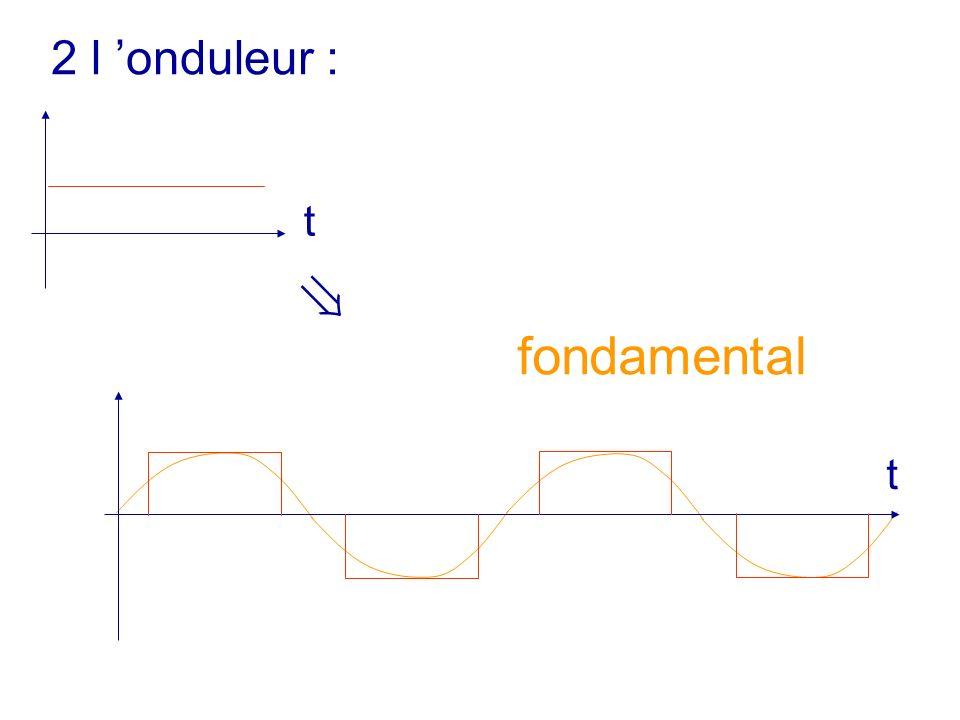 2 l onduleur : fondamental t t