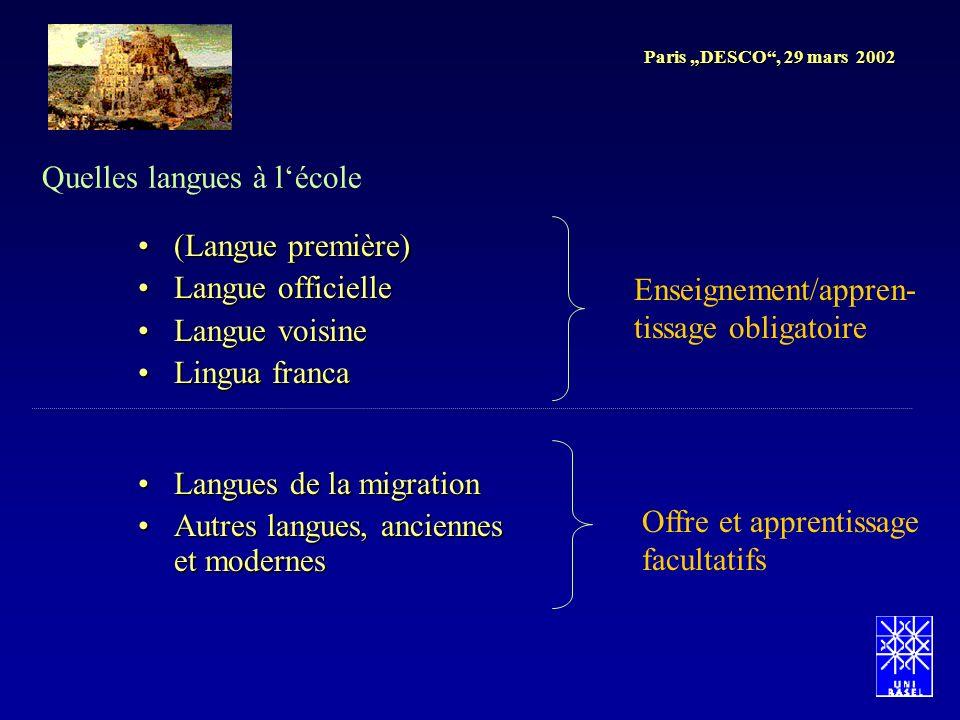 Paris DESCO, 29 mars 2002 (Langue première)(Langue première) Langue officielleLangue officielle Langue voisineLangue voisine Lingua francaLingua franc