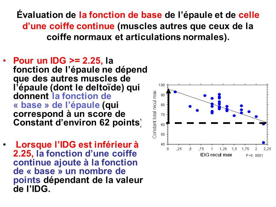 Évaluation de la fonction de base de lépaule et de celle dune coiffe continue (muscles autres que ceux de la coiffe normaux et articulations normales).