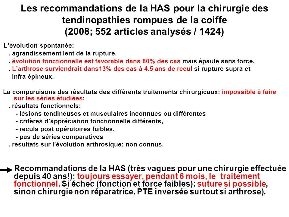 Pourquoi, les analyses des articles nont pas permis à la HAS de donner des recommandations plus précises.
