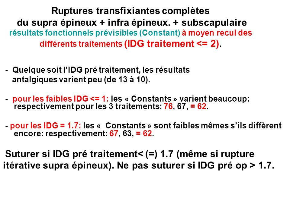 Ruptures transfixiantes complètes du supra épineux + infra épineux.