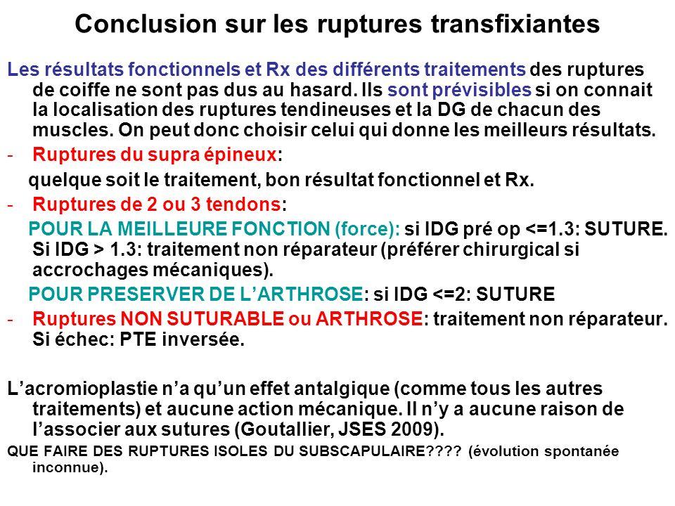 Conclusion sur les ruptures transfixiantes Les résultats fonctionnels et Rx des différents traitements des ruptures de coiffe ne sont pas dus au hasard.
