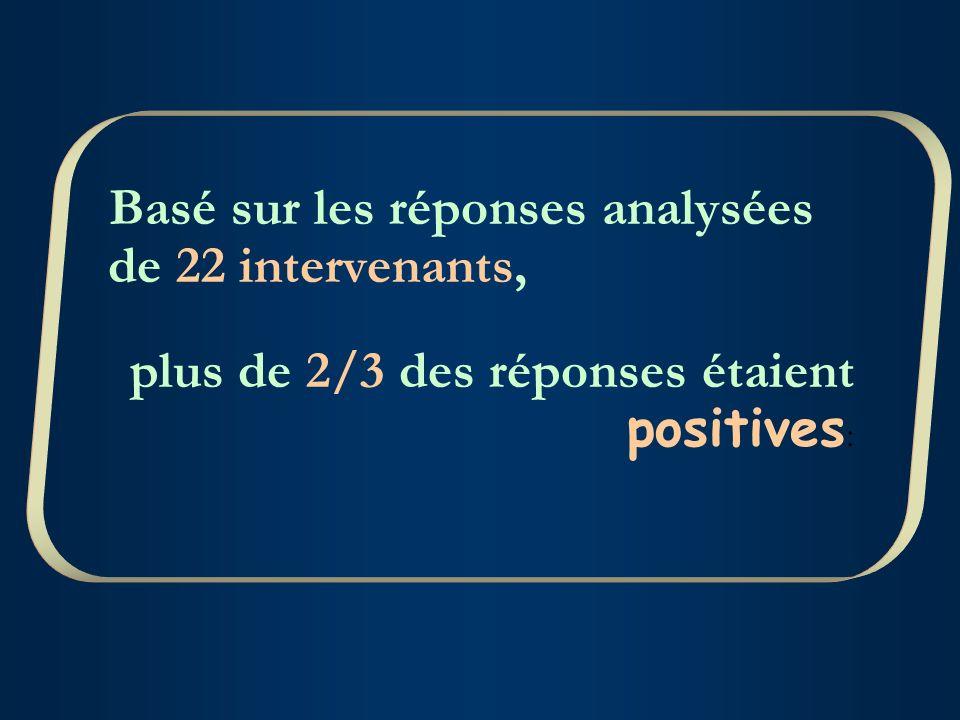 Basé sur les réponses analysées de 22 intervenants, plus de 2/3 des réponses étaient positives :