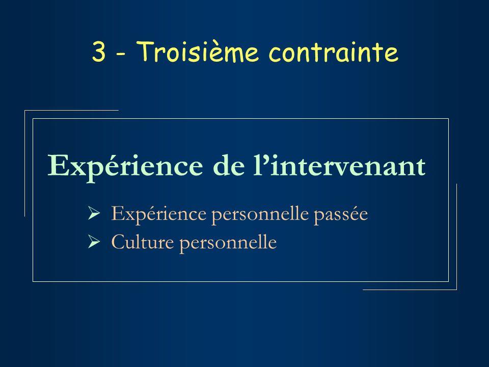 Expérience de lintervenant 3 - Troisième contrainte Expérience personnelle passée Culture personnelle