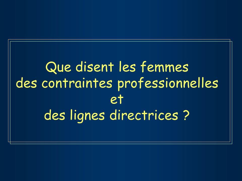Que disent les femmes des contraintes professionnelles et des lignes directrices ?