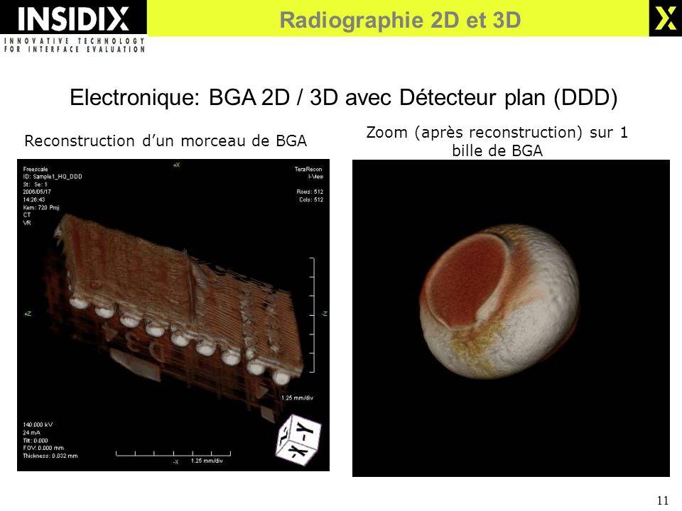 11 Electronique: BGA 2D / 3D avec Détecteur plan (DDD) Radiographie 2D et 3D Reconstruction dun morceau de BGA Zoom (après reconstruction) sur 1 bille de BGA