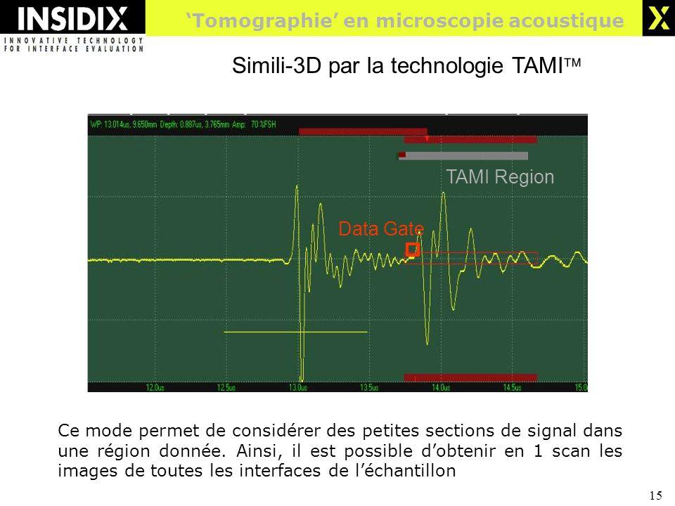 15 Simili-3D par la technologie TAMI Tomographie en microscopie acoustique Ce mode permet de considérer des petites sections de signal dans une région donnée.