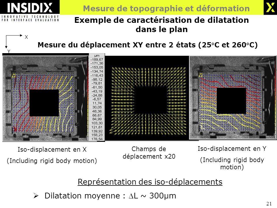 21 Iso-displacement en X (Including rigid body motion) Champs de déplacement x20 Représentation des iso-déplacements Dilatation moyenne : L ~ 300µm X Y Exemple de caractérisation de dilatation dans le plan Mesure du déplacement XY entre 2 états (25°C et 260°C) Mesure de topographie et déformation Iso-displacement en Y (Including rigid body motion)