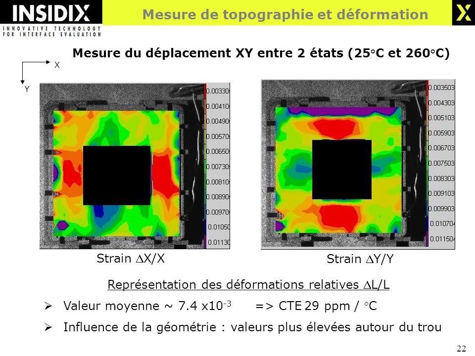 22 Strain X/X Strain Y/Y X Y Représentation des déformations relatives L/L Valeur moyenne ~ 7.4 x10 -3 => CTE 29 ppm / °C Influence de la géométrie : valeurs plus élevées autour du trou Mesure du déplacement XY entre 2 états (25°C et 260°C) Mesure de topographie et déformation