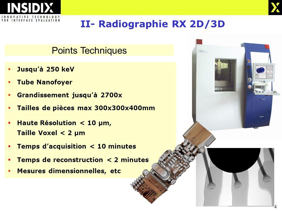 4 Points Techniques Jusquà 250 keV Tube Nanofoyer Grandissement jusquà 2700x Tailles de pièces max 300x300x400mm Haute Résolution < 10 µm, Taille Voxel < 2 µm Temps dacquisition < 10 minutes Temps de reconstruction < 2 minutes Mesures dimensionnelles, etc II- Radiographie RX 2D/3D
