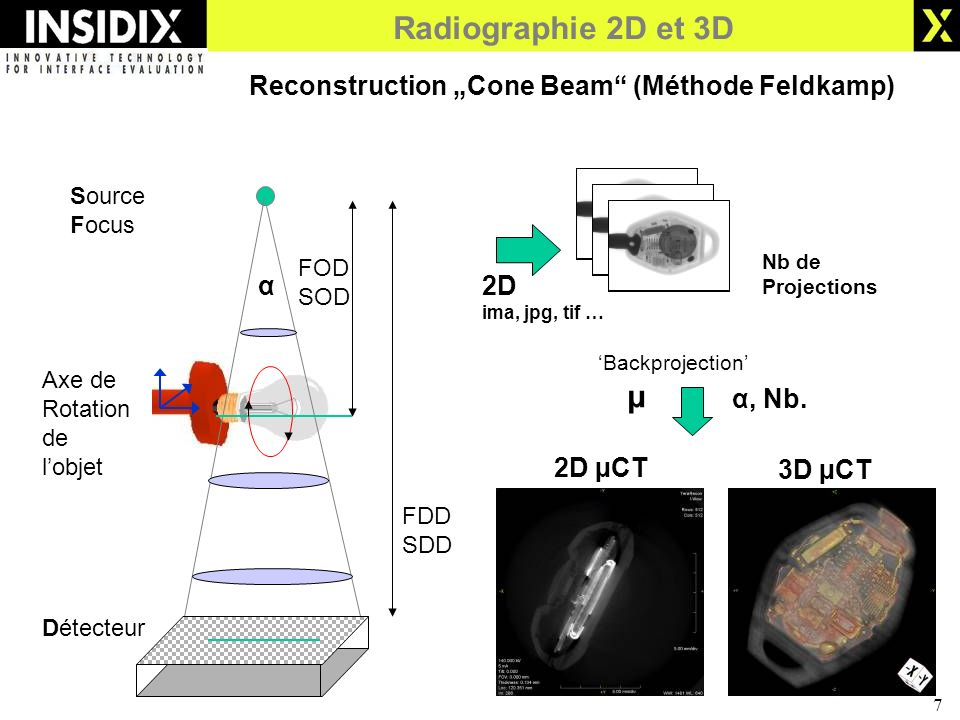 7 Source Focus Axe de Rotation de lobjet Détecteur FOD SOD FDD SDD α μ Backprojection α, Nb.