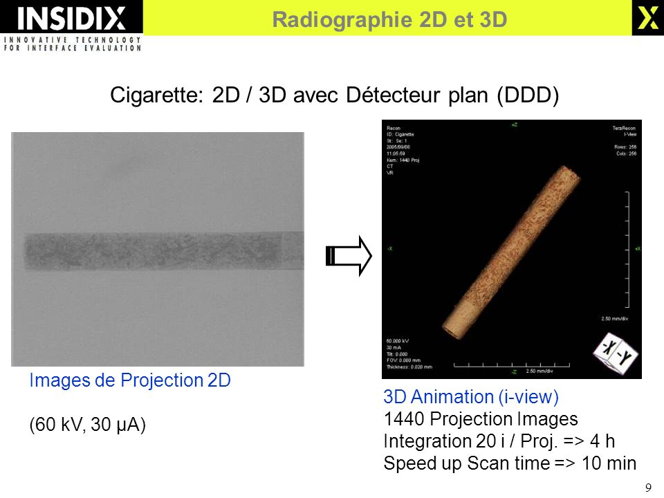 9 Cigarette: 2D / 3D avec Détecteur plan (DDD) Images de Projection 2D (60 kV, 30 µA) 3D Animation (i-view) 1440 Projection Images Integration 20 i /