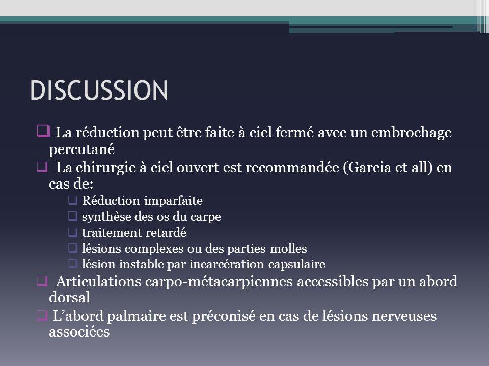 DISCUSSION La réduction peut être faite à ciel fermé avec un embrochage percutané La chirurgie à ciel ouvert est recommandée (Garcia et all) en cas de