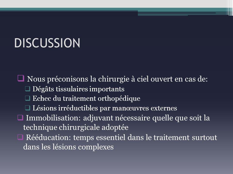 DISCUSSION Nous préconisons la chirurgie à ciel ouvert en cas de: Dégâts tissulaires importants Echec du traitement orthopédique Lésions irréductibles